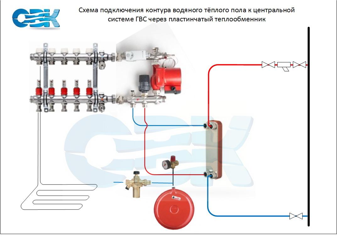 Устройство водяного теплого пола схема подключения